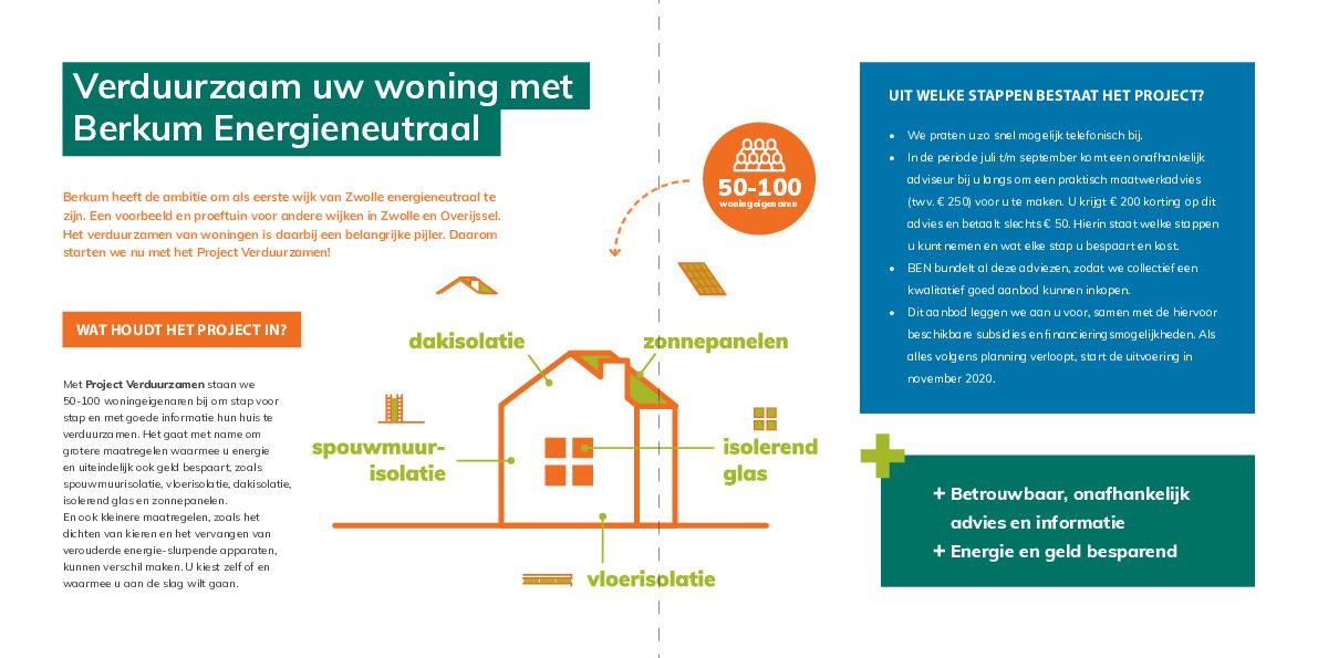 Berkum Energieneutraal: Berkum Geselecteerd Als Proeftuin Aardgasvrij!